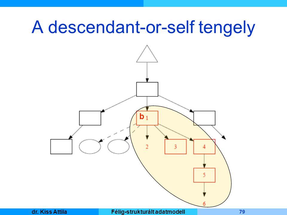 Master Informatique 79 dr. Kiss AttilaFélig-strukturált adatmodell A descendant-or-self tengely b