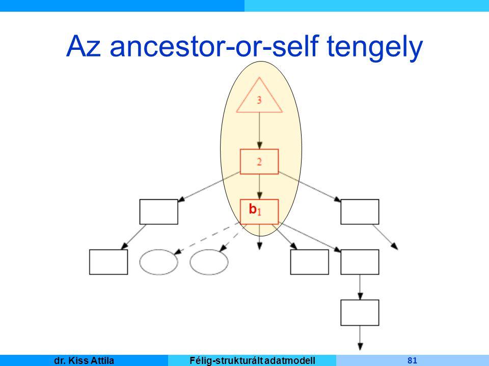Master Informatique 81 dr. Kiss AttilaFélig-strukturált adatmodell Az ancestor-or-self tengely b