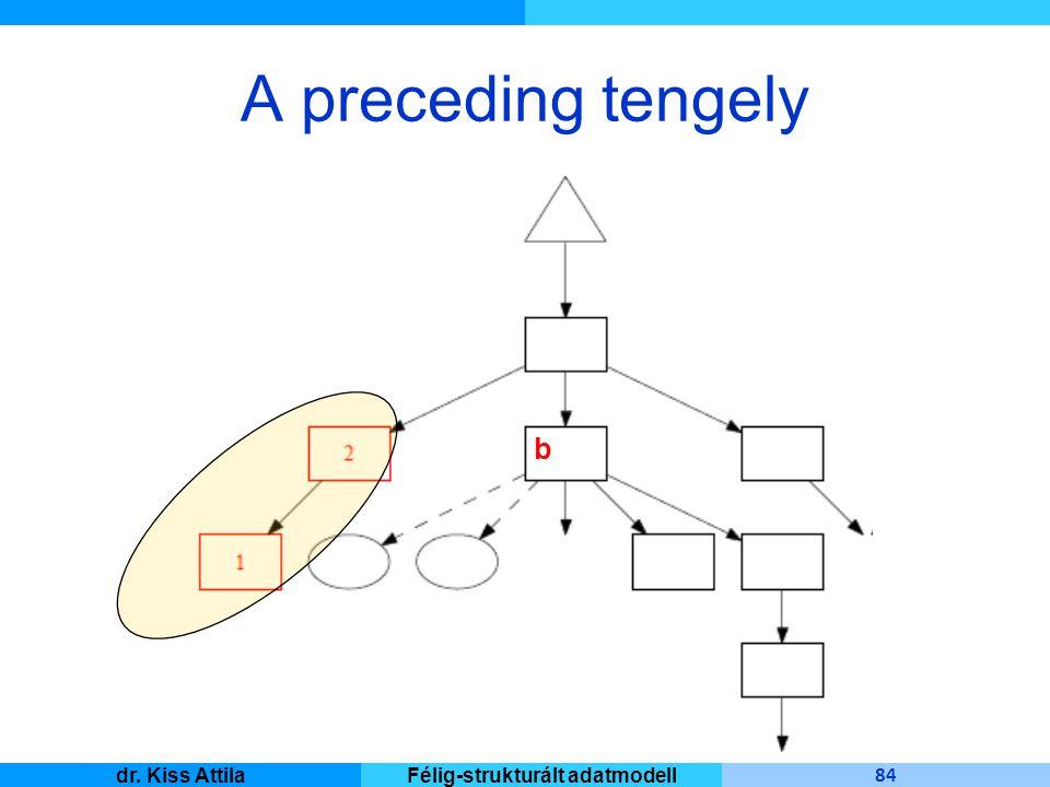 Master Informatique 84 dr. Kiss AttilaFélig-strukturált adatmodell A preceding tengely b