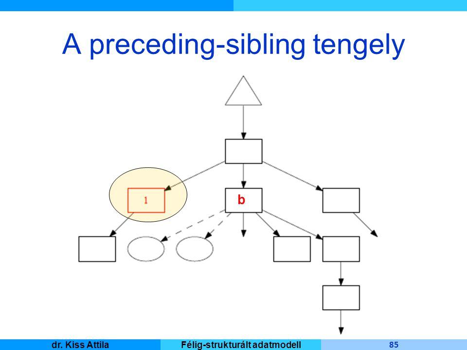 Master Informatique 85 dr. Kiss AttilaFélig-strukturált adatmodell A preceding-sibling tengely b