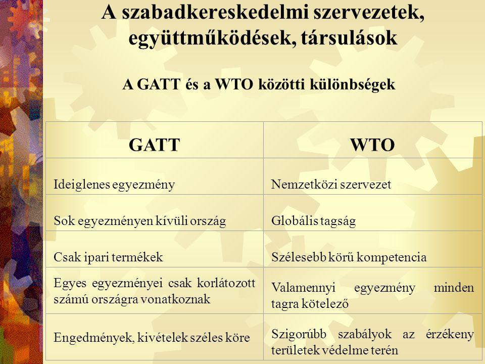A szabadkereskedelmi szervezetek, együttműködések, társulások A GATT és a WTO közötti különbségek GATTWTO Ideiglenes egyezményNemzetközi szervezet Sok