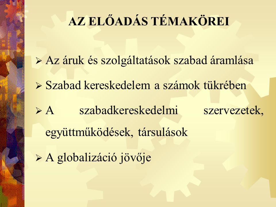 A globalizáció jövője Gondolkozz globálisan cselekedj lokálisan A szubszidaritási elv érvényesítése