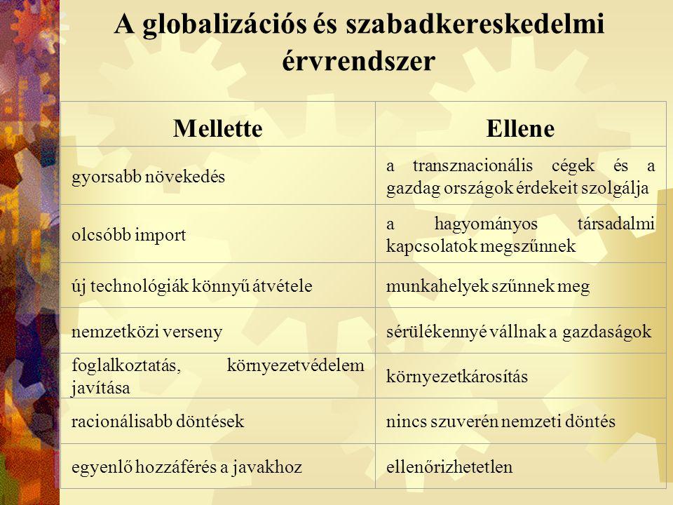 A globalizációs és szabadkereskedelmi érvrendszer MelletteEllene gyorsabb növekedés a transznacionális cégek és a gazdag országok érdekeit szolgálja o