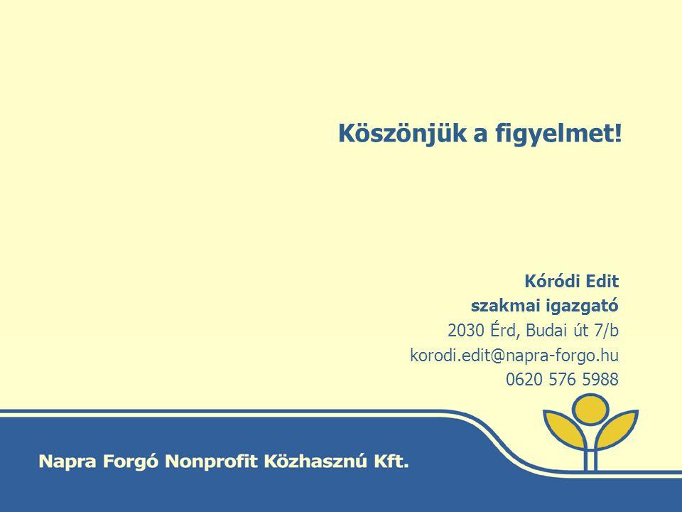 Köszönjük a figyelmet! Kóródi Edit szakmai igazgató 2030 Érd, Budai út 7/b korodi.edit@napra-forgo.hu 0620 576 5988