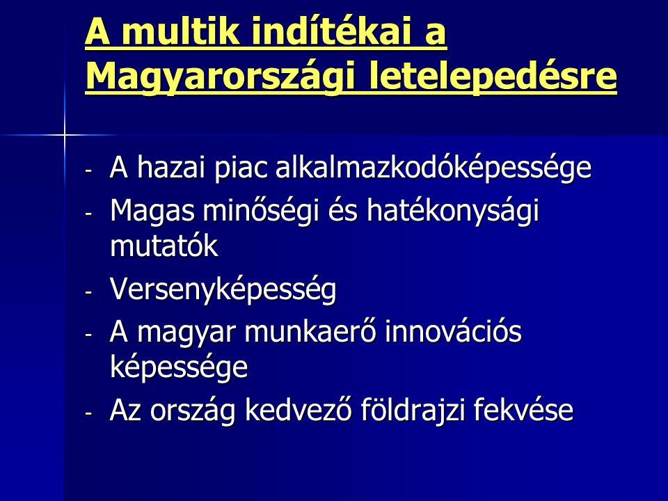 A multik indítékai a Magyarországi letelepedésre - A hazai piac alkalmazkodóképessége - Magas minőségi és hatékonysági mutatók - Versenyképesség - A magyar munkaerő innovációs képessége - Az ország kedvező földrajzi fekvése