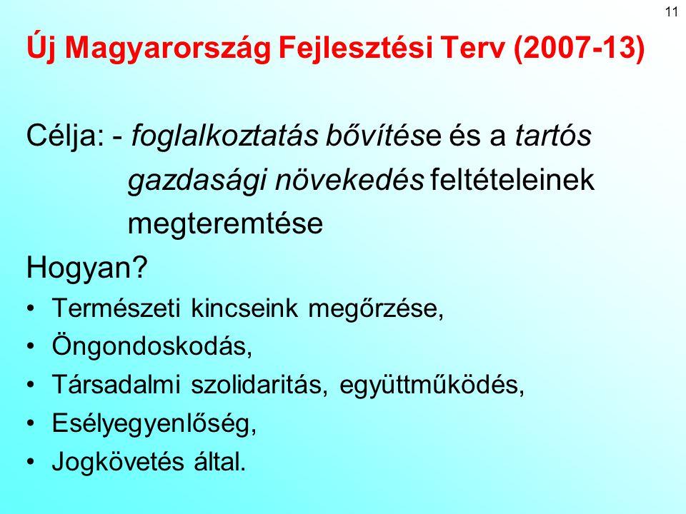 Új Magyarország Fejlesztési Terv (2007-13) Célja: - foglalkoztatás bővítése és a tartós gazdasági növekedés feltételeinek megteremtése Hogyan? Termész