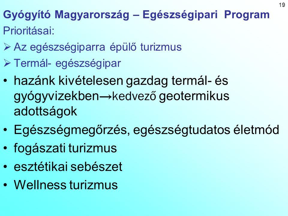 Gyógyító Magyarország – Egészségipari Program Prioritásai:  Az egészségiparra épülő turizmus  Termál- egészségipar hazánk kivételesen gazdag termál-