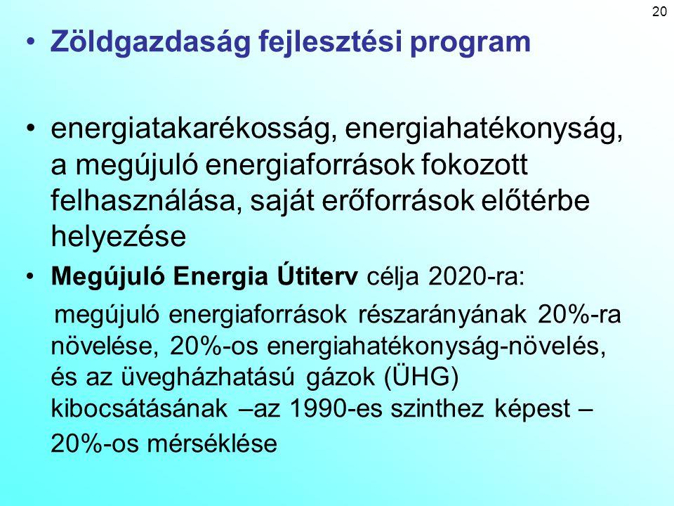 Zöldgazdaság fejlesztési program energiatakarékosság, energiahatékonyság, a megújuló energiaforrások fokozott felhasználása, saját erőforrások előtérb