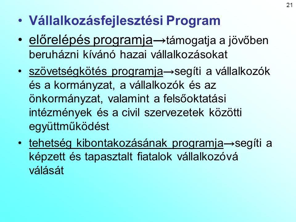 Vállalkozásfejlesztési Program előrelépés programja → támogatja a jövőben beruházni kívánó hazai vállalkozásokat szövetségkötés programja → segíti a v