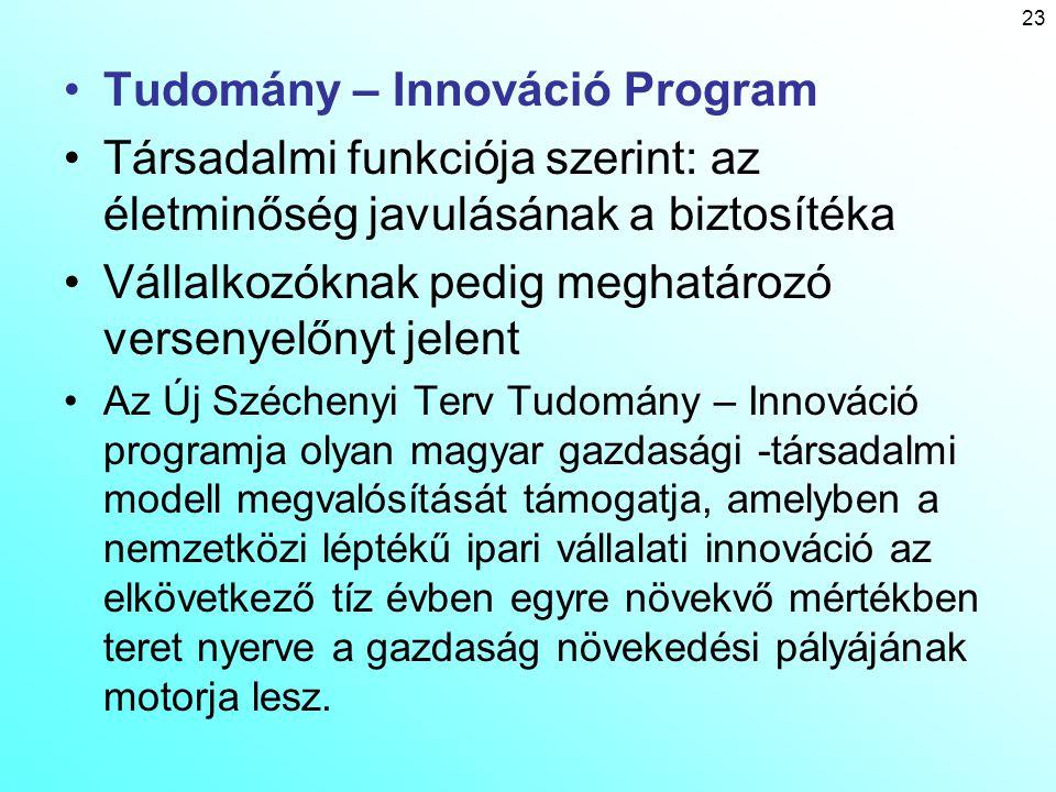 Tudomány – Innováció Program Társadalmi funkciója szerint: az életminőség javulásának a biztosítéka Vállalkozóknak pedig meghatározó versenyelőnyt jel