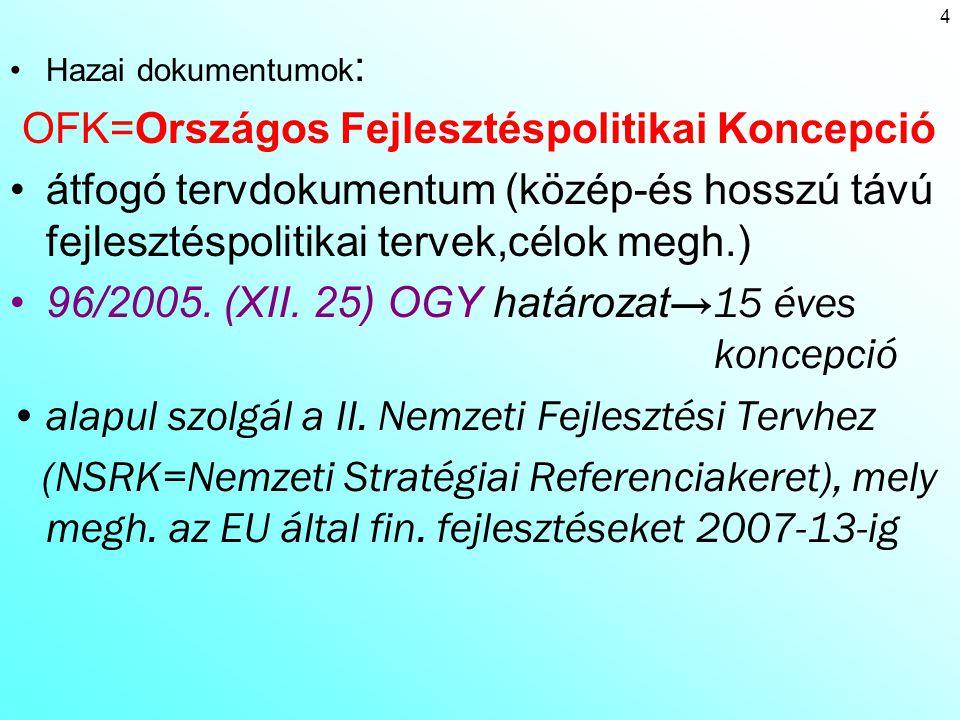 Hazai dokumentumok : OFK=Országos Fejlesztéspolitikai Koncepció átfogó tervdokumentum (közép-és hosszú távú fejlesztéspolitikai tervek,célok megh.) 96