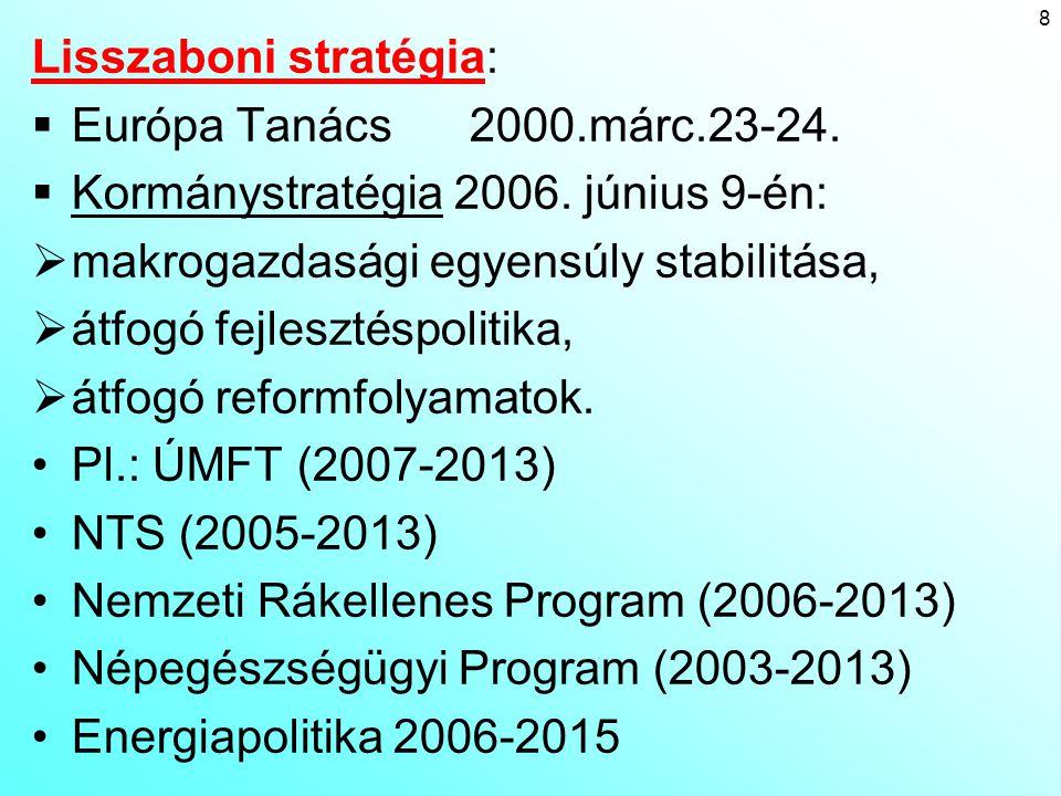Lisszaboni stratégia:  Európa Tanács 2000.márc.23-24.  Kormánystratégia 2006. június 9-én:  makrogazdasági egyensúly stabilitása,  átfogó fejleszt