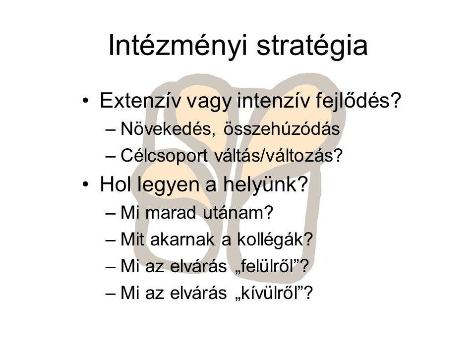 Intézményi stratégia Extenzív vagy intenzív fejlődés.