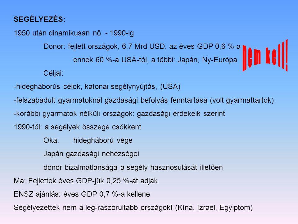 SEGÉLYEZÉS: 1950 után dinamikusan nő - 1990-ig Donor: fejlett országok, 6,7 Mrd USD, az éves GDP 0,6 %-a ennek 60 %-a USA-tól, a többi: Japán, Ny-Euró