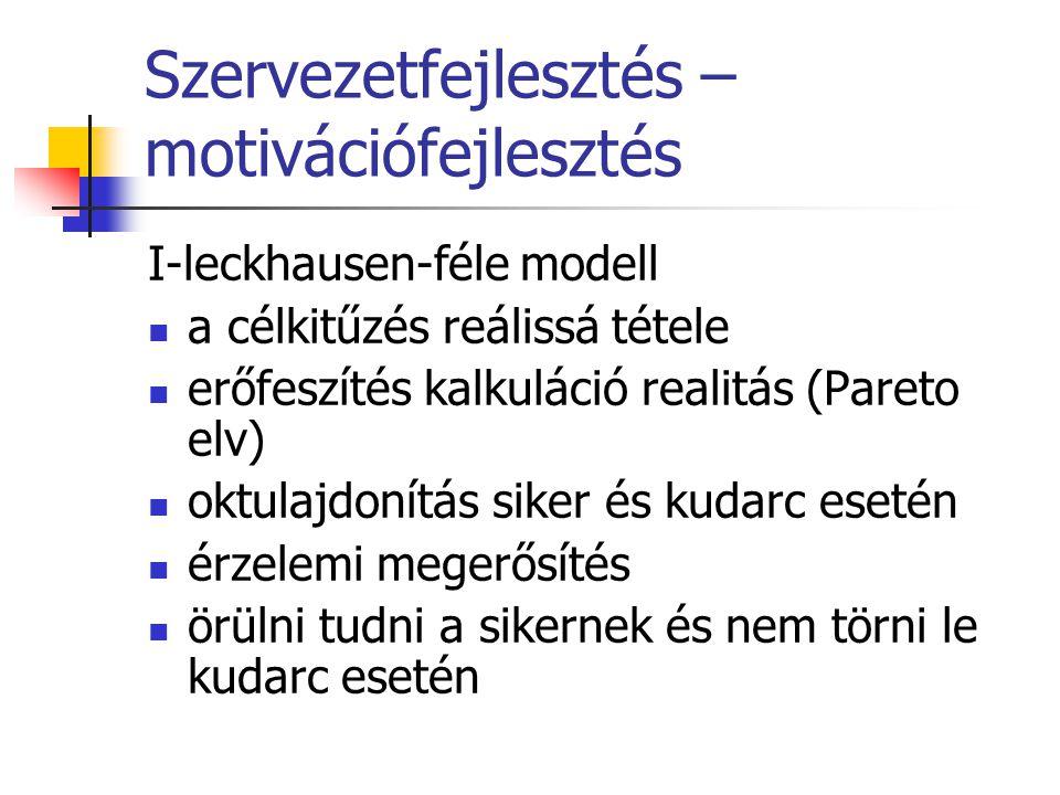 Szervezetfejlesztés – motivációfejlesztés I-leckhausen-féle modell a célkitűzés reálissá tétele erőfeszítés kalkuláció realitás (Pareto elv) oktulajdo