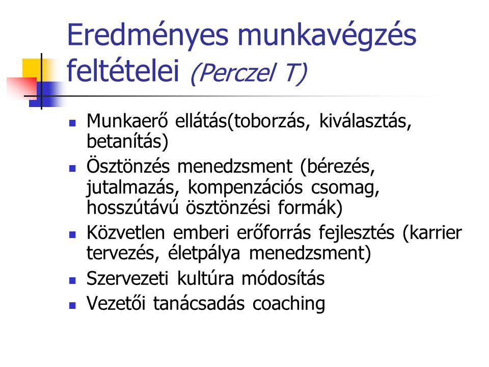 Eredményes munkavégzés feltételei (Perczel T) Munkaerő ellátás(toborzás, kiválasztás, betanítás) Ösztönzés menedzsment (bérezés, jutalmazás, kompenzác