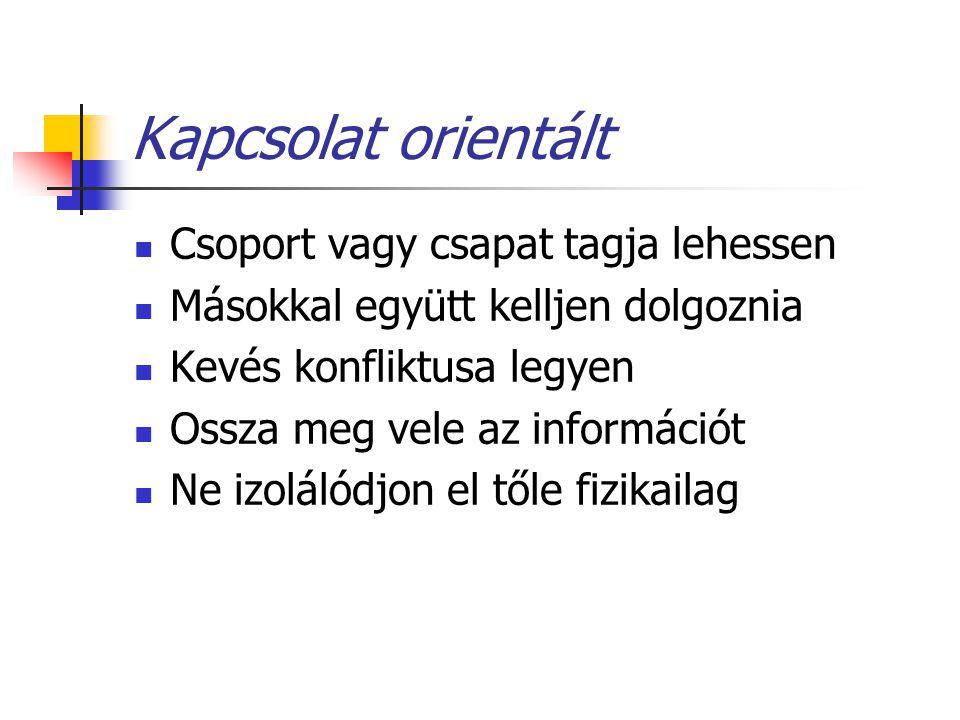 Kapcsolat orientált Csoport vagy csapat tagja lehessen Másokkal együtt kelljen dolgoznia Kevés konfliktusa legyen Ossza meg vele az információt Ne izo
