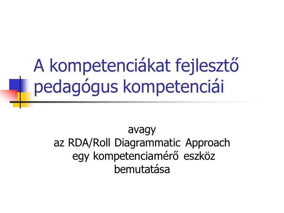 A kompetenciákat fejlesztő pedagógus kompetenciái avagy az RDA/Roll Diagrammatic Approach egy kompetenciamérő eszköz bemutatása