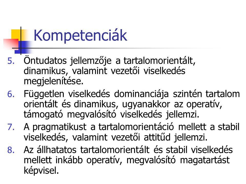 Kompetenciák 5. Öntudatos jellemzője a tartalomorientált, dinamikus, valamint vezetői viselkedés megjelenítése. 6. Független viselkedés dominanciája s