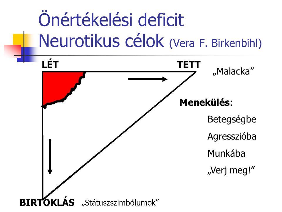 """Önértékelési deficit Neurotikus célok (Vera F. Birkenbihl) LÉTTETT BIRTOKLÁS """"Malacka"""" Menekülés: Betegségbe Agresszióba Munkába """"Verj meg!"""" """"Státuszs"""