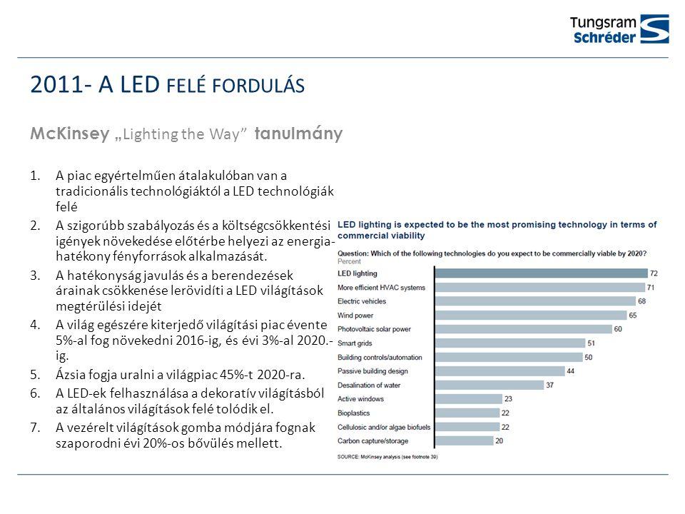 """2011- A LED FELÉ FORDULÁS McKinsey """" Lighting the Way tanulmány 1.A piac egyértelműen átalakulóban van a tradicionális technológiáktól a LED technológiák felé 2.A szigorúbb szabályozás és a költségcsökkentési igények növekedése előtérbe helyezi az energia- hatékony fényforrások alkalmazását."""