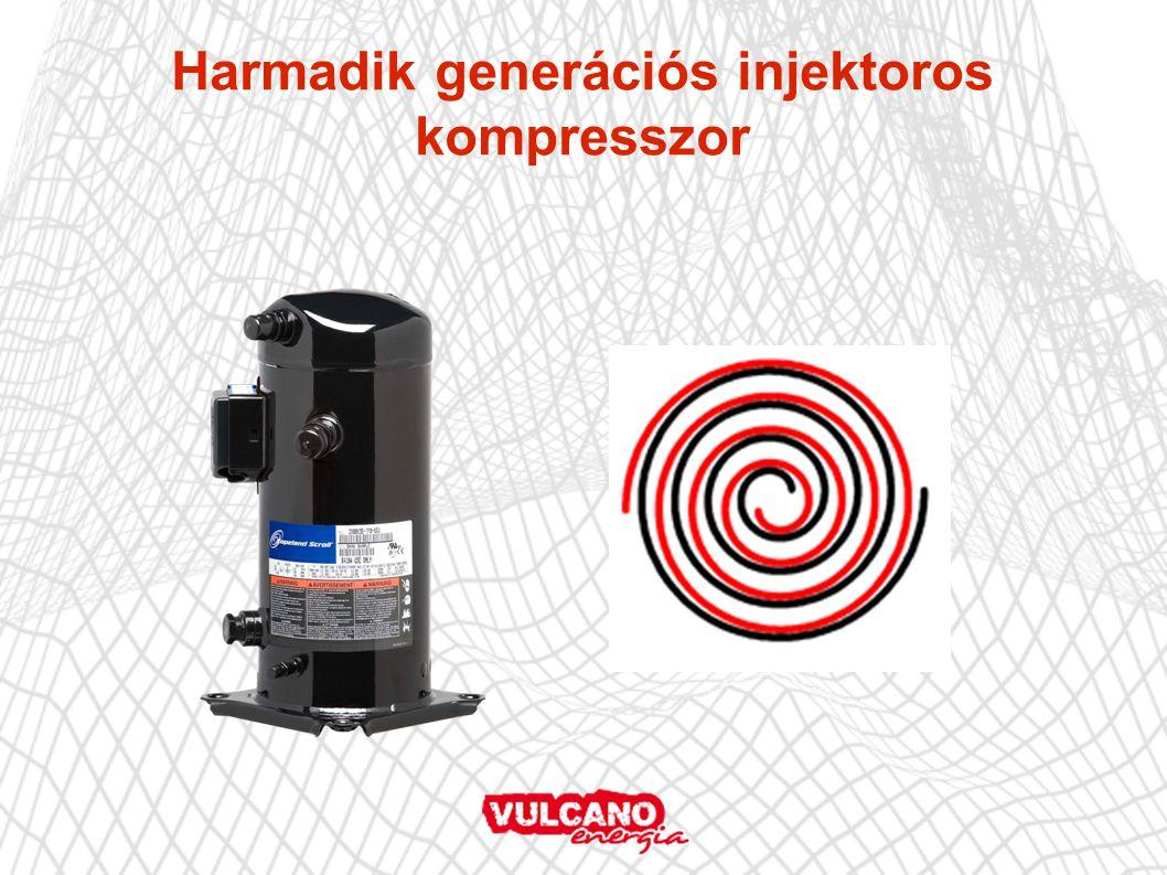 Harmadik generációs injektoros kompresszor