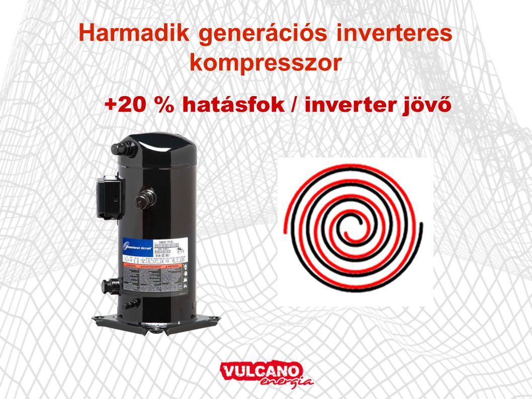 Harmadik generációs inverteres kompresszor +20 % hatásfok / inverter jövő