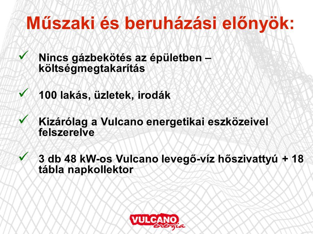 Műszaki és beruházási előnyök: Nincs gázbekötés az épületben – költségmegtakarítás 100 lakás, üzletek, irodák Kizárólag a Vulcano energetikai eszközeivel felszerelve 3 db 48 kW-os Vulcano levegő-víz hőszivattyú + 18 tábla napkollektor