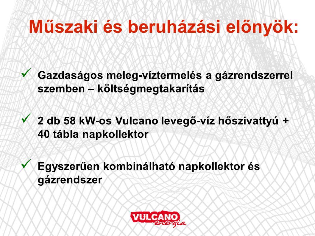 Műszaki és beruházási előnyök: Gazdaságos meleg-víztermelés a gázrendszerrel szemben – költségmegtakarítás 2 db 58 kW-os Vulcano levegő-víz hőszivattyú + 40 tábla napkollektor Egyszerűen kombinálható napkollektor és gázrendszer