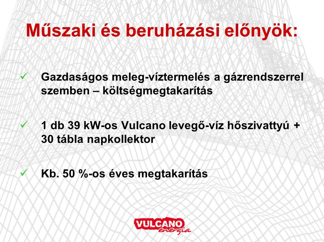 Műszaki és beruházási előnyök: Gazdaságos meleg-víztermelés a gázrendszerrel szemben – költségmegtakarítás 1 db 39 kW-os Vulcano levegő-víz hőszivattyú + 30 tábla napkollektor Kb.
