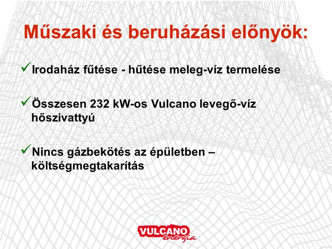 Műszaki és beruházási előnyök: Irodaház fűtése - hűtése meleg-víz termelése Összesen 232 kW-os Vulcano levegő-víz hőszivattyú Nincs gázbekötés az épületben – költségmegtakarítás