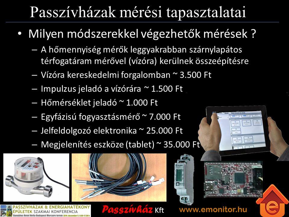 Passzívház Kft www.emonitor.hu Passzívházak mérési tapasztalatai Milyen módszerekkel végezhetők mérések .