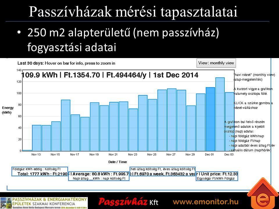 Passzívház Kft www.emonitor.hu Passzívházak mérési tapasztalatai 250 m2 alapterületű (nem passzívház) fogyasztási adatai