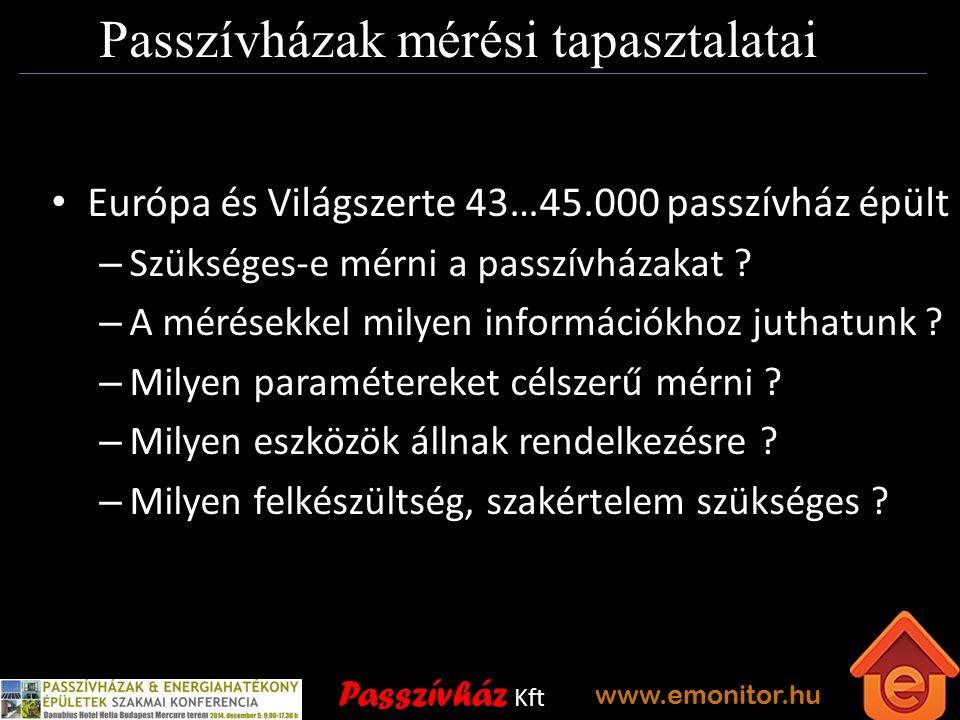 Passzívház Kft www.emonitor.hu Passzívházak mérési tapasztalatai Európa és Világszerte 43…45.000 passzívház épült – Szükséges-e mérni a passzívházakat .