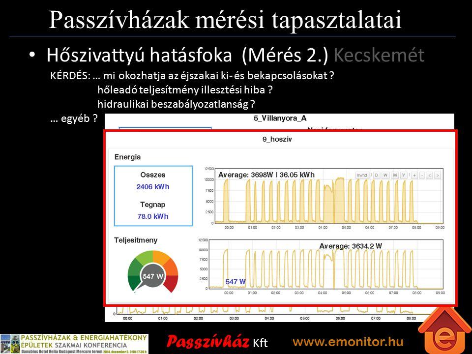 Passzívház Kft www.emonitor.hu Passzívházak mérési tapasztalatai Hőszivattyú hatásfoka (Mérés 2.) Kecskemét KÉRDÉS: … mi okozhatja az éjszakai ki- és bekapcsolásokat .