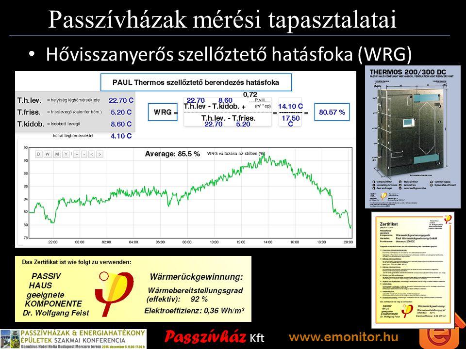 Passzívház Kft www.emonitor.hu Passzívházak mérési tapasztalatai Hővisszanyerős szellőztető hatásfoka (WRG)