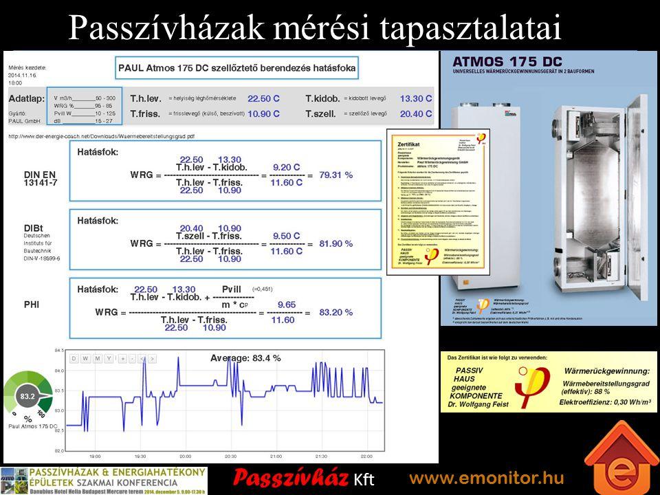 Passzívház Kft www.emonitor.hu Passzívházak mérési tapasztalatai