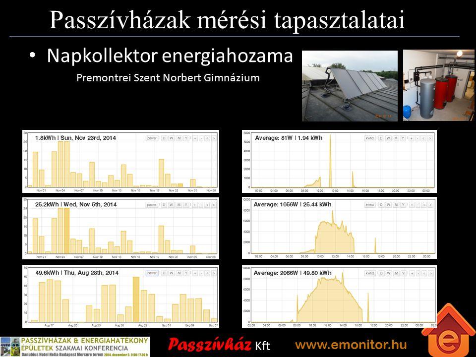 Passzívház Kft www.emonitor.hu Passzívházak mérési tapasztalatai Napkollektor energiahozama Premontrei Szent Norbert Gimnázium