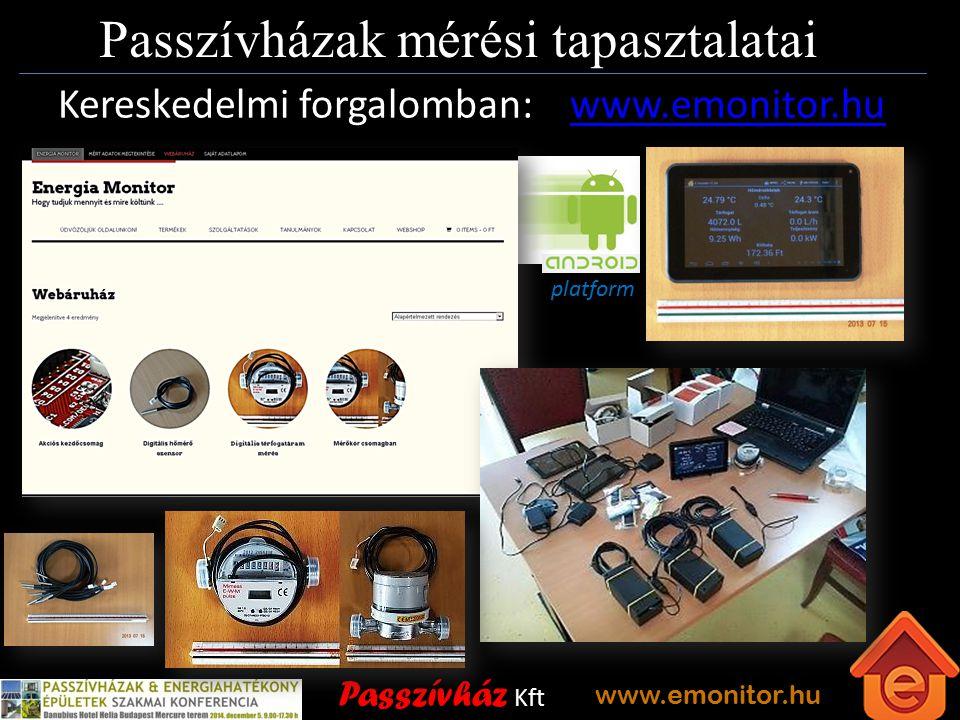 Passzívház Kft www.emonitor.hu Passzívházak mérési tapasztalatai Kereskedelmi forgalomban: www.emonitor.huwww.emonitor.hu platform