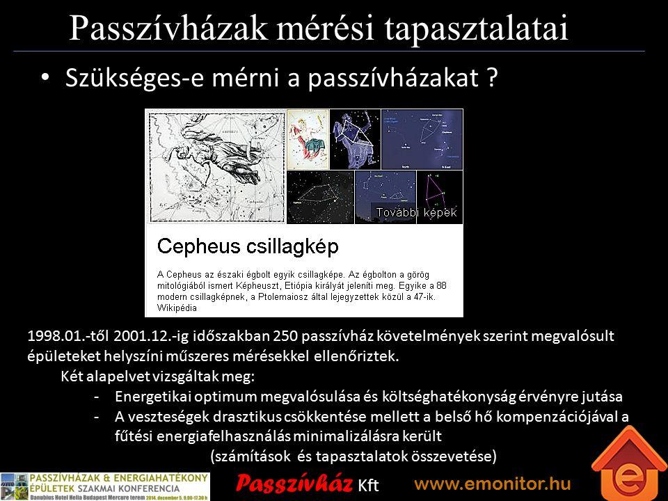 Passzívház Kft www.emonitor.hu Passzívházak mérési tapasztalatai Szükséges-e mérni a passzívházakat .