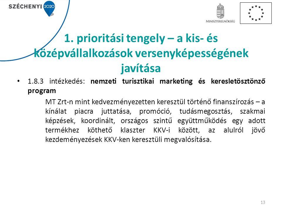 1. prioritási tengely – a kis- és középvállalkozások versenyképességének javítása 1.8.3 intézkedés: nemzeti turisztikai marketing és keresletösztönző