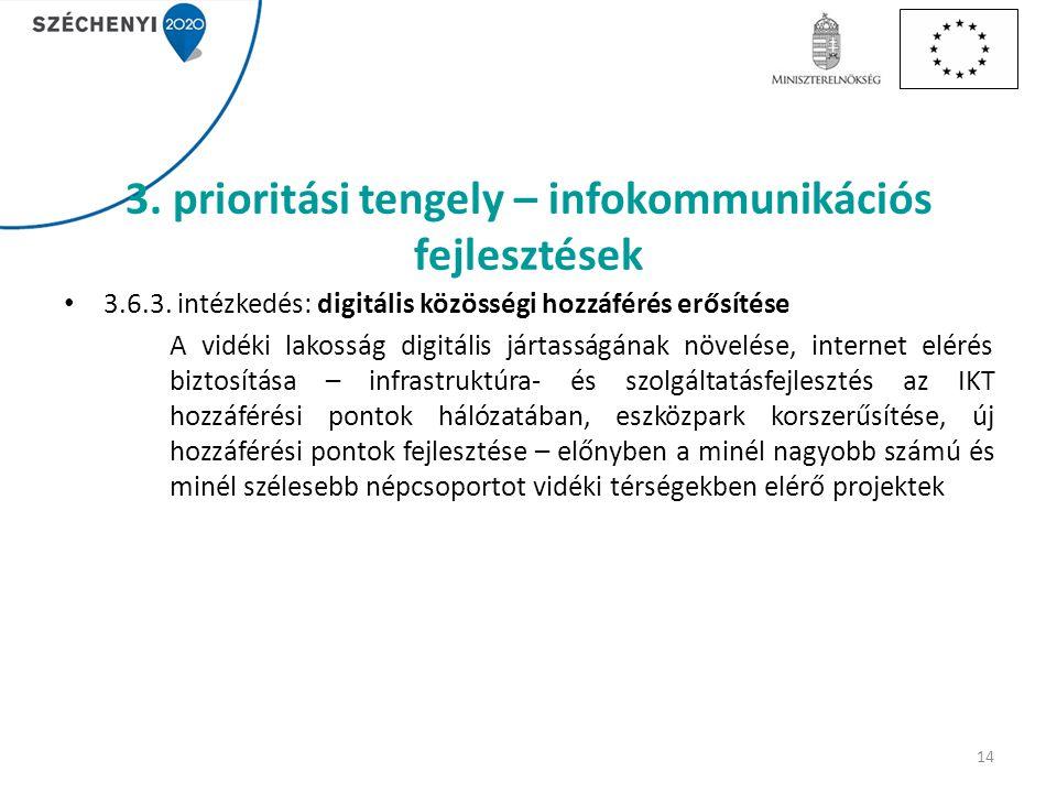3. prioritási tengely – infokommunikációs fejlesztések 3.6.3.
