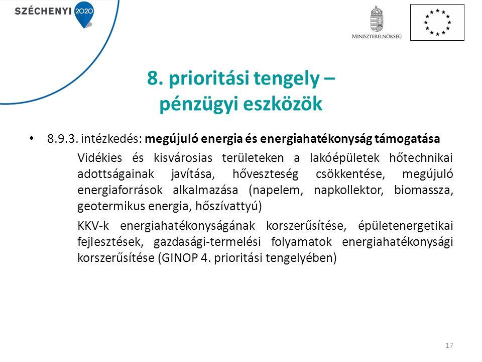 8. prioritási tengely – pénzügyi eszközök 8.9.3.