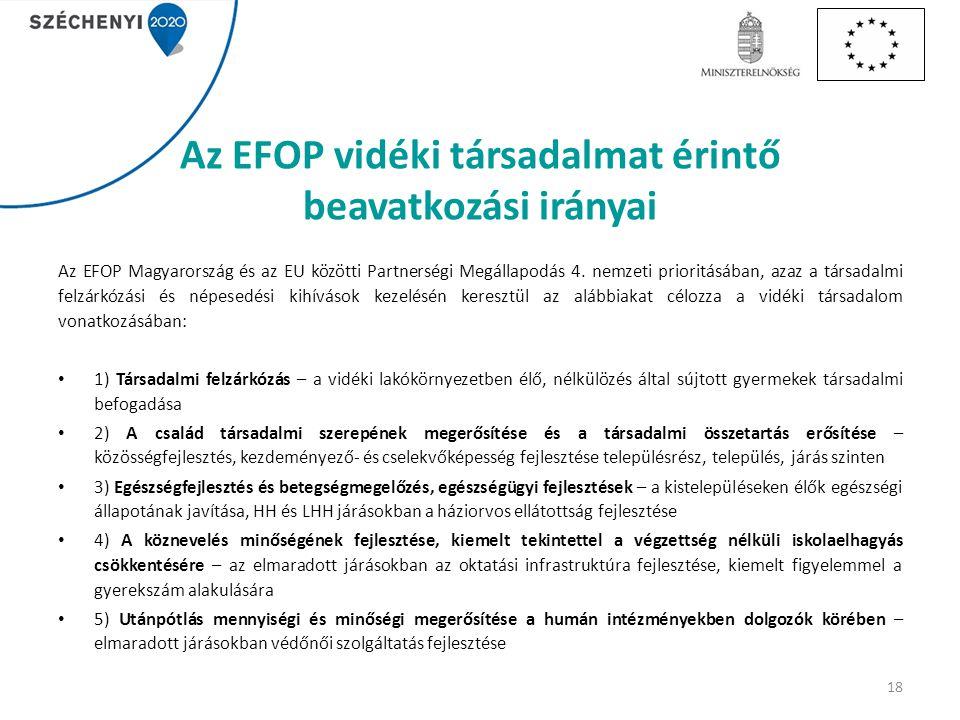 Az EFOP vidéki társadalmat érintő beavatkozási irányai Az EFOP Magyarország és az EU közötti Partnerségi Megállapodás 4.