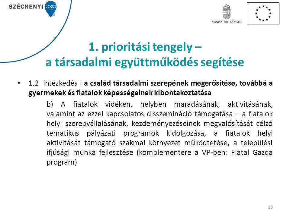 1. prioritási tengely – a társadalmi együttműködés segítése 1.2 intézkedés : a család társadalmi szerepének megerősítése, továbbá a gyermekek és fiata