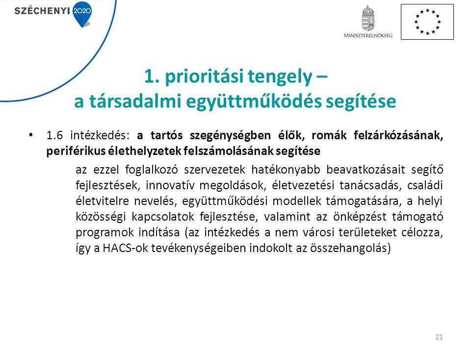 1. prioritási tengely – a társadalmi együttműködés segítése 1.6 intézkedés: a tartós szegénységben élők, romák felzárkózásának, periférikus élethelyze