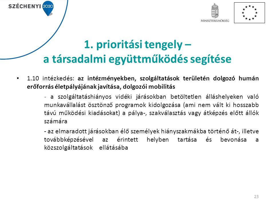 1. prioritási tengely – a társadalmi együttműködés segítése 1.10 intézkedés: az intézményekben, szolgáltatások területén dolgozó humán erőforrás életp