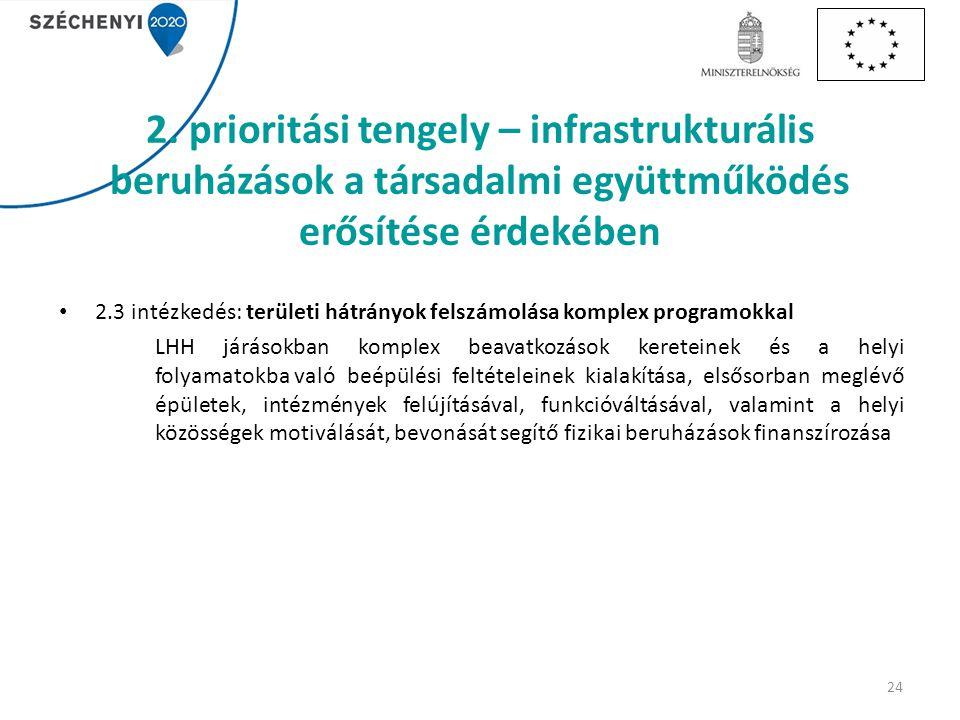 2. prioritási tengely – infrastrukturális beruházások a társadalmi együttműködés erősítése érdekében 2.3 intézkedés: területi hátrányok felszámolása k