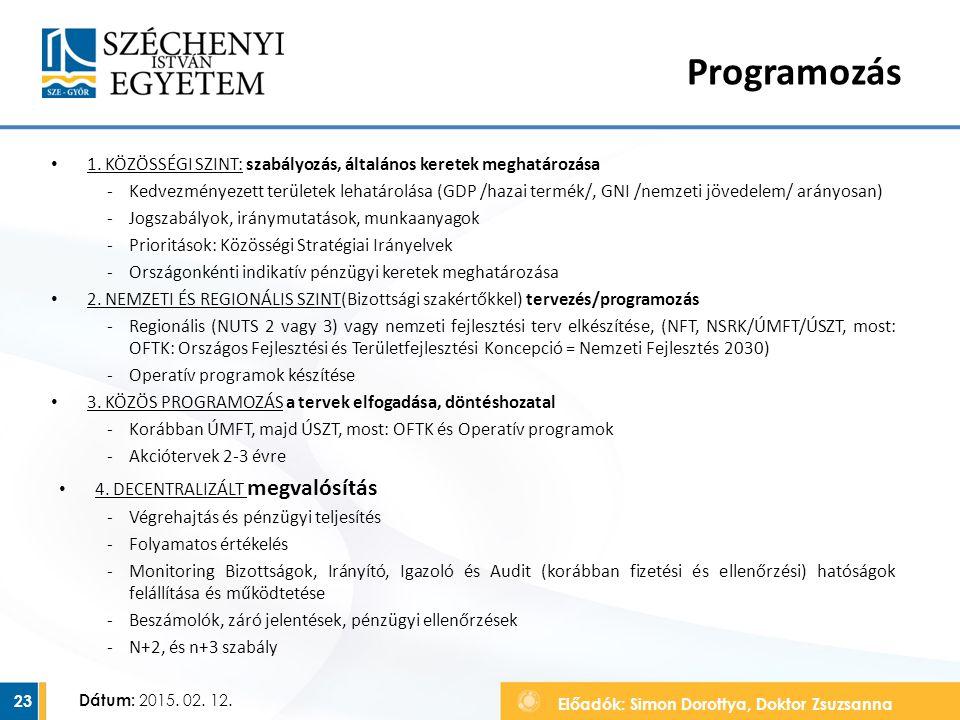 Előadók: Simon Dorottya, Doktor Zsuzsanna Dátum: 2015. 02. 12. Programozás 1. KÖZÖSSÉGI SZINT: szabályozás, általános keretek meghatározása ‐Kedvezmén