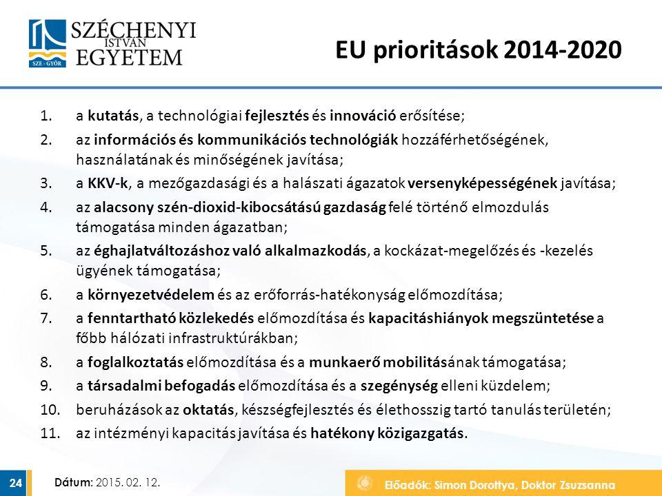 Előadók: Simon Dorottya, Doktor Zsuzsanna Dátum: 2015. 02. 12. EU prioritások 2014-2020 1.a kutatás, a technológiai fejlesztés és innováció erősítése;